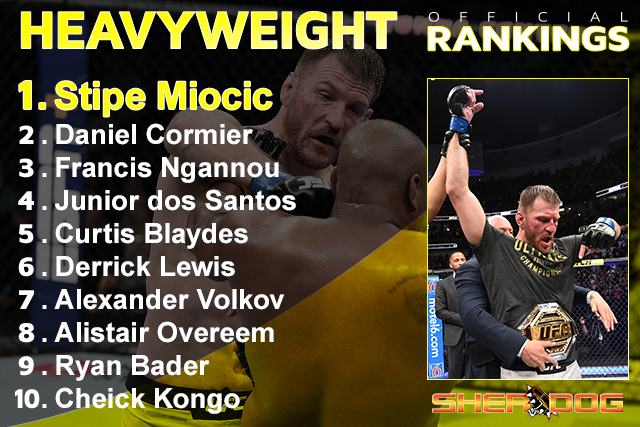 Sherdog S Official Mixed Martial Arts Rankings Heavyweight