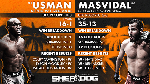 Preview Ufc 251 Usman Vs Masvidal Main Card Usman Vs Masvidal